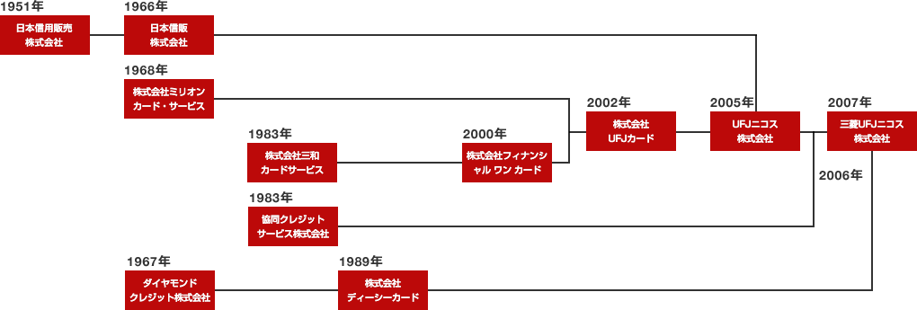 contents_image